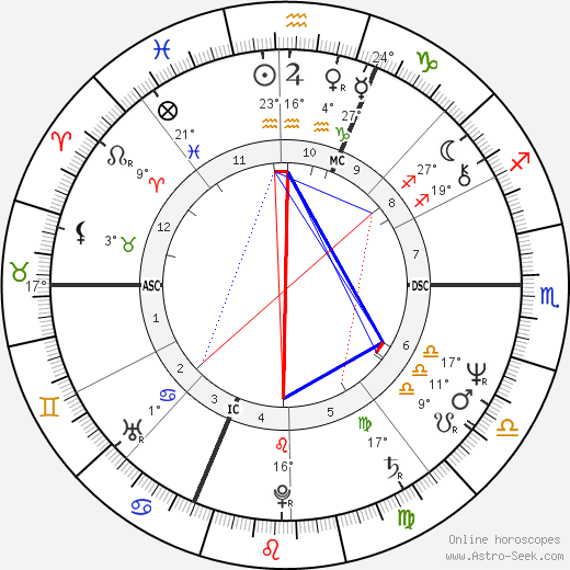 Angelo Branduardi birth chart, biography, wikipedia 2018, 2019