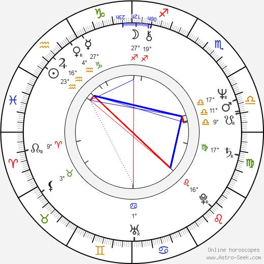 Bernie Paul birth chart, biography, wikipedia 2018, 2019