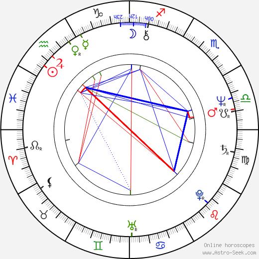 Bernie Paul astro natal birth chart, Bernie Paul horoscope, astrology