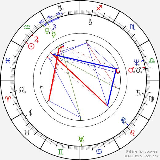 Frank Collison astro natal birth chart, Frank Collison horoscope, astrology