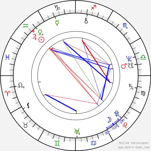 Genichiro Tenryu birth chart, Genichiro Tenryu astro natal horoscope, astrology