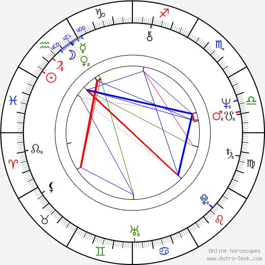 Hark Tsui astro natal birth chart, Hark Tsui horoscope, astrology