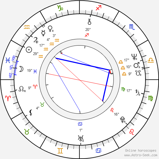 John Hughes birth chart, biography, wikipedia 2019, 2020