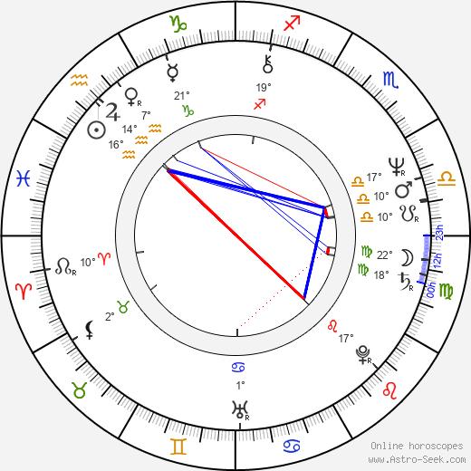Jonathan Freeman birth chart, biography, wikipedia 2020, 2021