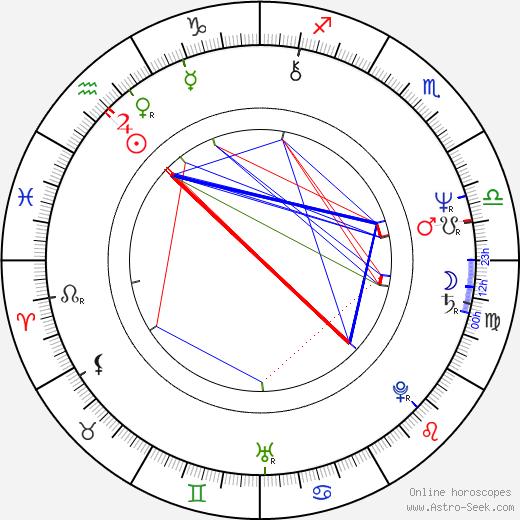 Jonathan Freeman birth chart, Jonathan Freeman astro natal horoscope, astrology