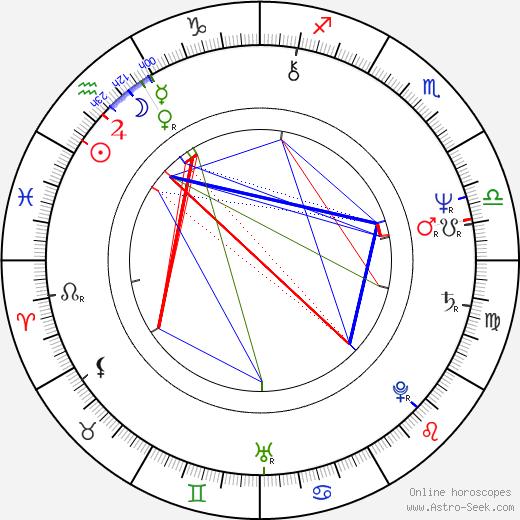 Liisa Helminen astro natal birth chart, Liisa Helminen horoscope, astrology