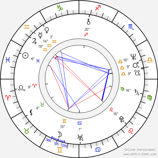 Neil Jordan birth chart, biography, wikipedia 2019, 2020