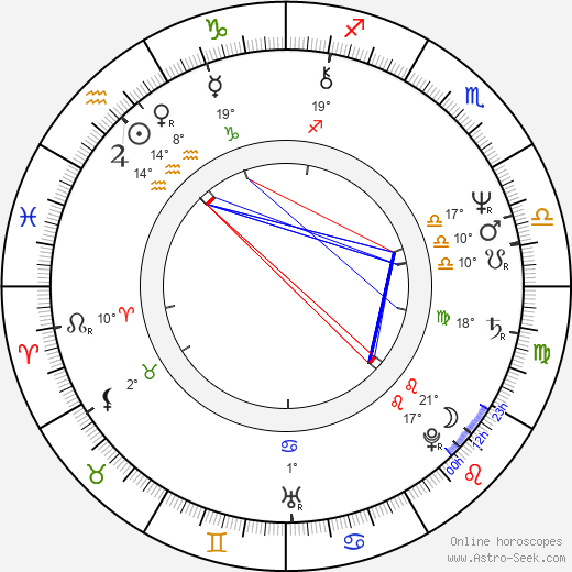 Pamela Franklin birth chart, biography, wikipedia 2018, 2019