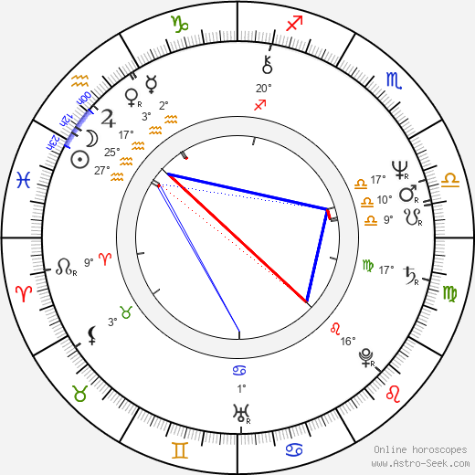 R. D. Call birth chart, biography, wikipedia 2019, 2020