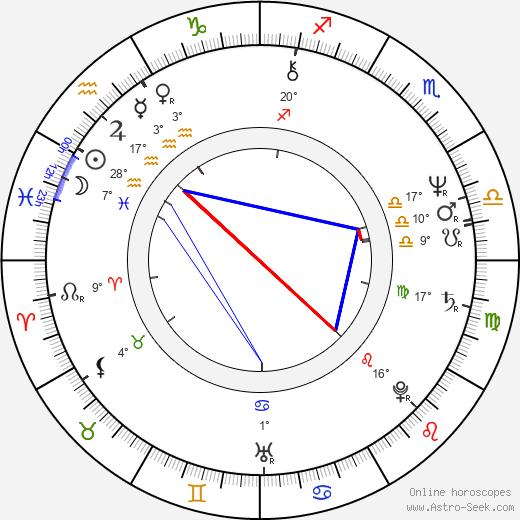 Rickey Medlocke birth chart, biography, wikipedia 2020, 2021