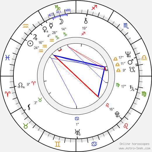Scott Paulin birth chart, biography, wikipedia 2019, 2020