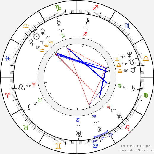 Selma Guneri birth chart, biography, wikipedia 2019, 2020