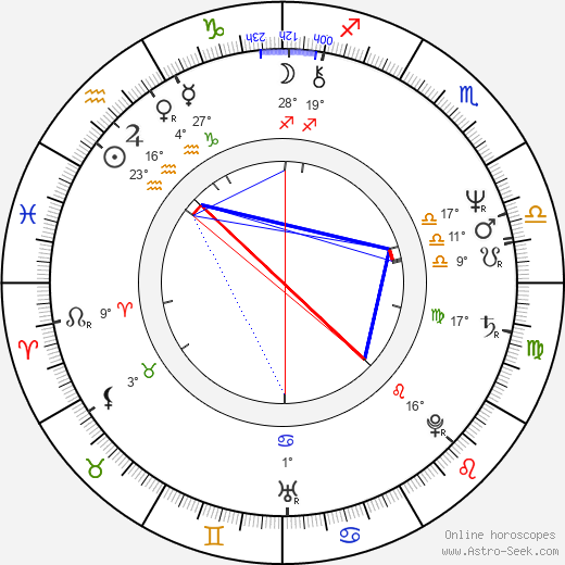 Steve Hackett birth chart, biography, wikipedia 2018, 2019