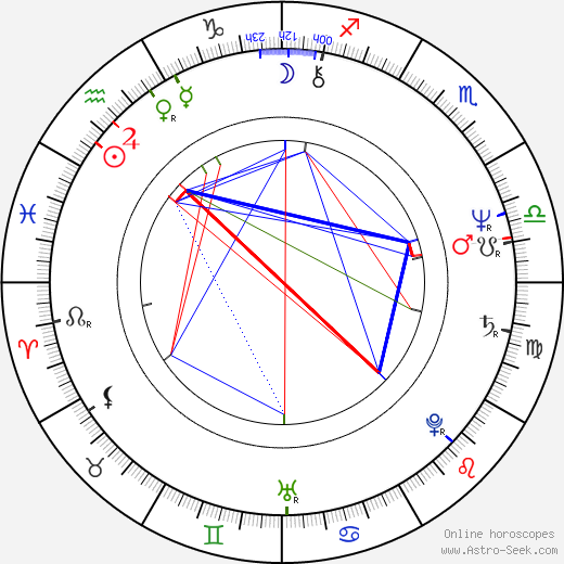 Steve Hackett astro natal birth chart, Steve Hackett horoscope, astrology