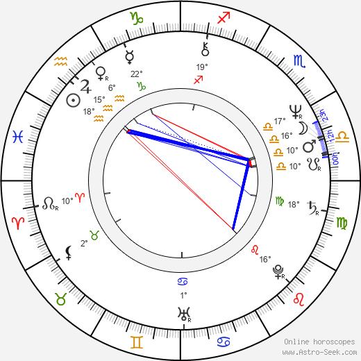 Susan Taslimi birth chart, biography, wikipedia 2020, 2021