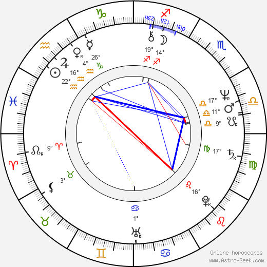 Tino Casal birth chart, biography, wikipedia 2018, 2019