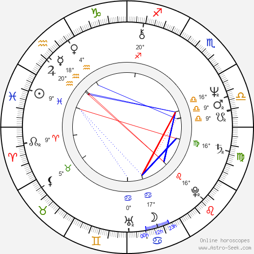 Vladimir Tikhonov birth chart, biography, wikipedia 2019, 2020