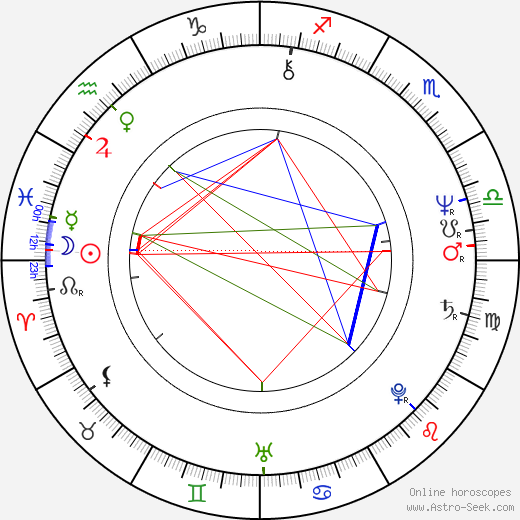 Brad Dourif astro natal birth chart, Brad Dourif horoscope, astrology