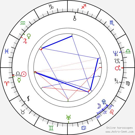 Catti Edfeldt birth chart, Catti Edfeldt astro natal horoscope, astrology