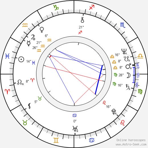 Dana Valtová birth chart, biography, wikipedia 2019, 2020