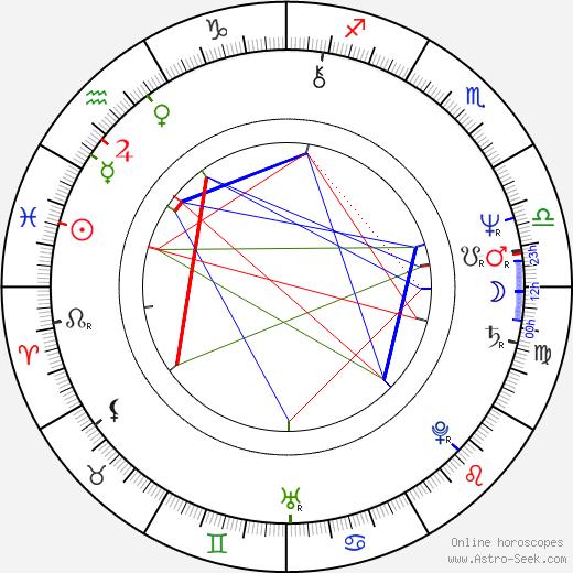Dana Valtová astro natal birth chart, Dana Valtová horoscope, astrology