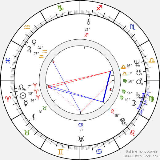 Ed Marinaro birth chart, biography, wikipedia 2020, 2021