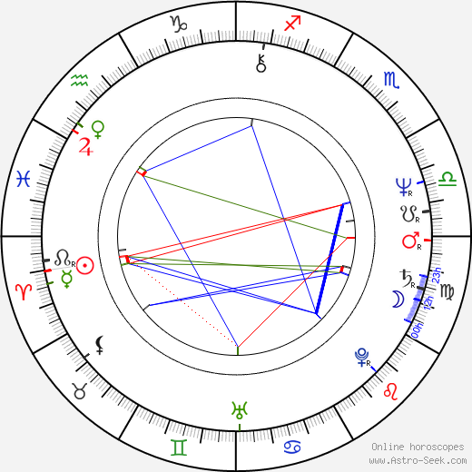 Ed Marinaro birth chart, Ed Marinaro astro natal horoscope, astrology