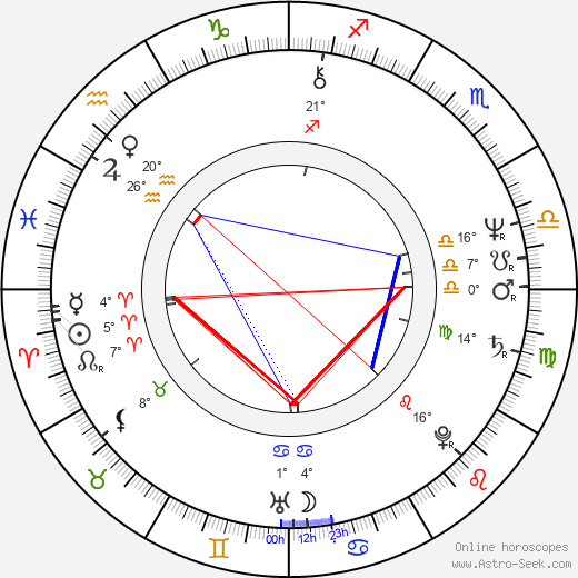 Ernest Thomas birth chart, biography, wikipedia 2018, 2019