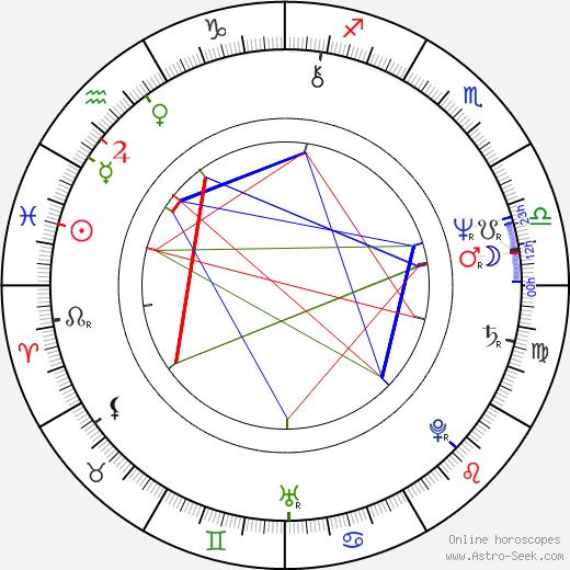 Hirotaka Suzuoki astro natal birth chart, Hirotaka Suzuoki horoscope, astrology