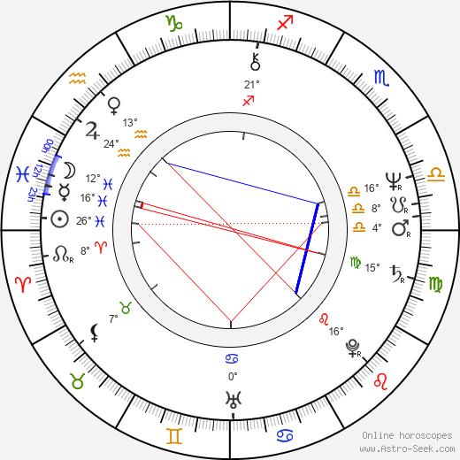 Jitka Molavcová birth chart, biography, wikipedia 2019, 2020