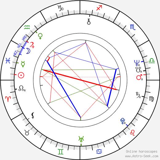 Joe Bugner astro natal birth chart, Joe Bugner horoscope, astrology