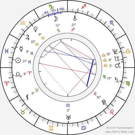 Jon Provost birth chart, biography, wikipedia 2020, 2021