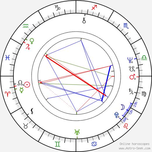 Joseph Cali birth chart, Joseph Cali astro natal horoscope, astrology