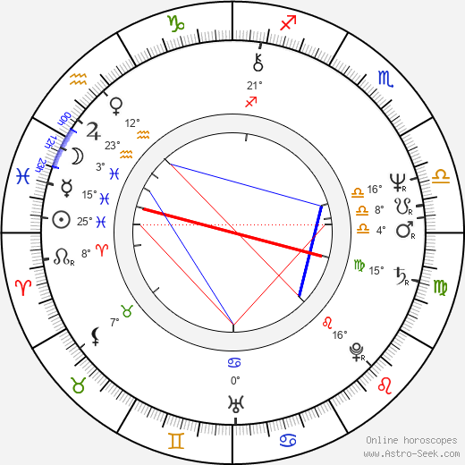 Kate Nelligan birth chart, biography, wikipedia 2019, 2020