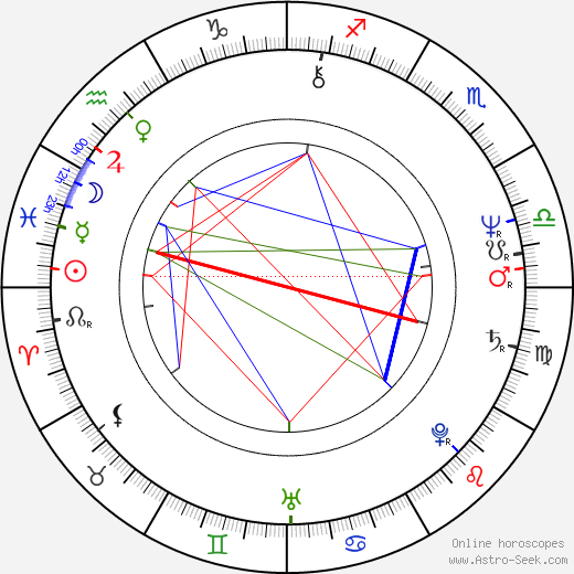 Kate Nelligan astro natal birth chart, Kate Nelligan horoscope, astrology
