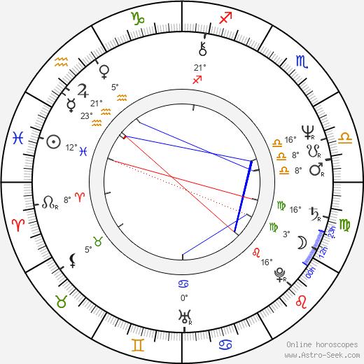 Laura Ziskin birth chart, biography, wikipedia 2020, 2021