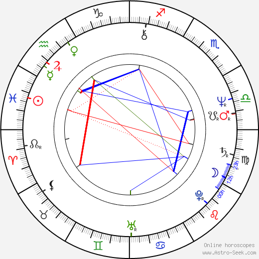 Laura Ziskin birth chart, Laura Ziskin astro natal horoscope, astrology
