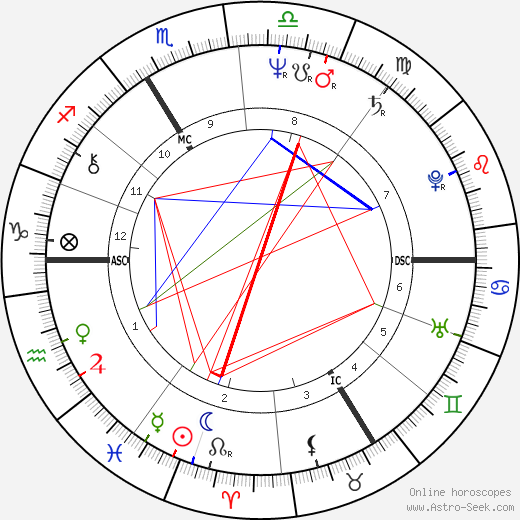 Marlis Alt astro natal birth chart, Marlis Alt horoscope, astrology