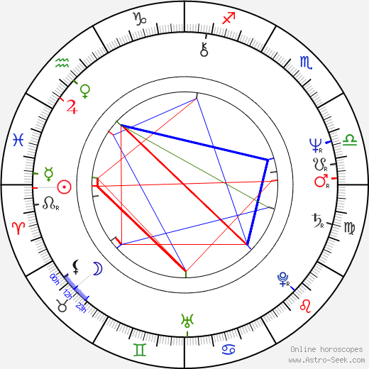 Michael Adams astro natal birth chart, Michael Adams horoscope, astrology
