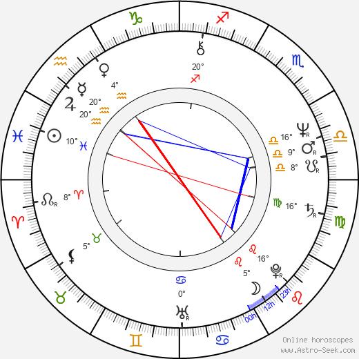 Michael Lange birth chart, biography, wikipedia 2018, 2019
