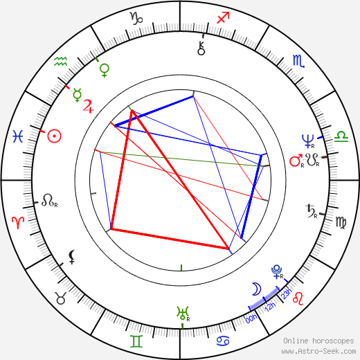 Michael Lange astro natal birth chart, Michael Lange horoscope, astrology