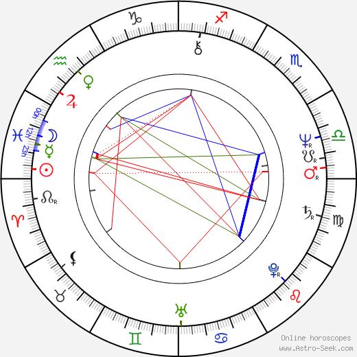 Patrizia Toia birth chart, Patrizia Toia astro natal horoscope, astrology
