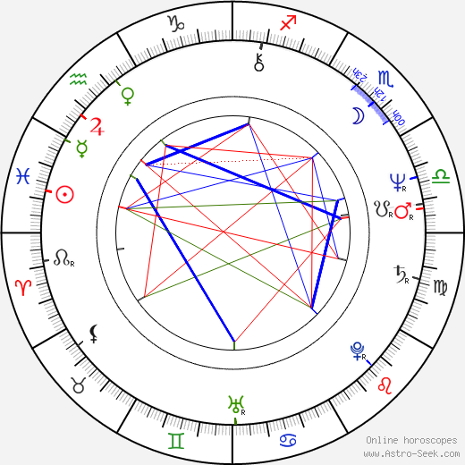 Peter McCauley astro natal birth chart, Peter McCauley horoscope, astrology