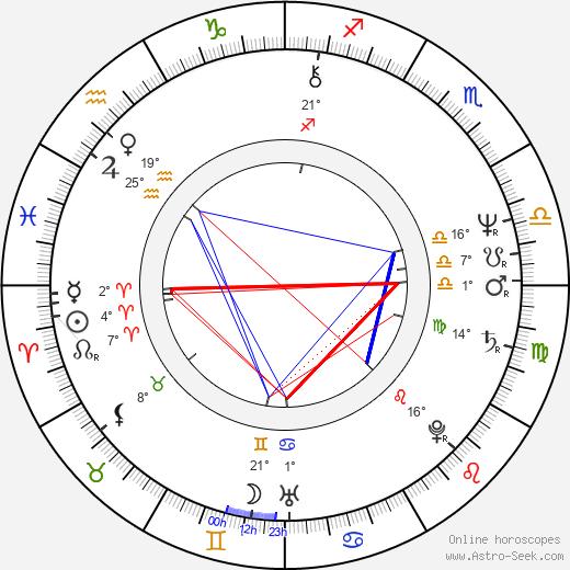 Robert O'Reilly birth chart, biography, wikipedia 2020, 2021