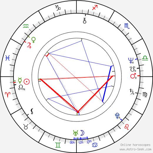 Teddy Pendergrass birth chart, Teddy Pendergrass astro natal horoscope, astrology