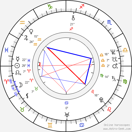 Tom Towles birth chart, biography, wikipedia 2016, 2017