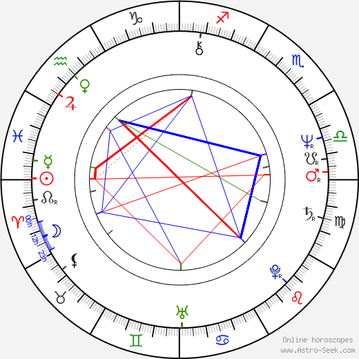 Tom Towles horoscope, astrology, astro natal chart