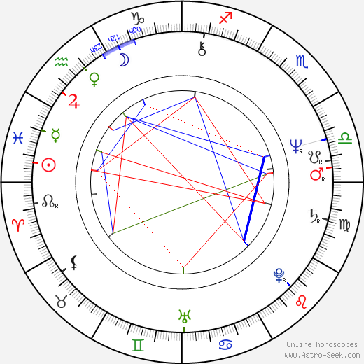 William H. Macy astro natal birth chart, William H. Macy horoscope, astrology