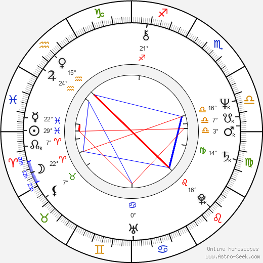 William Hurt birth chart, biography, wikipedia 2019, 2020