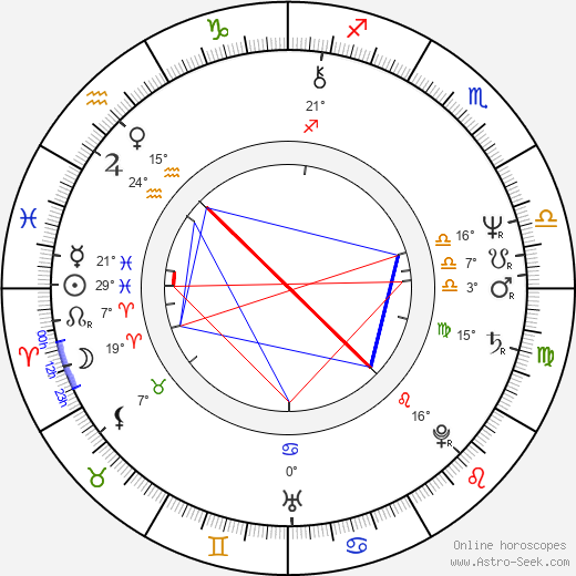 Zuzana Ondrouchová birth chart, biography, wikipedia 2019, 2020